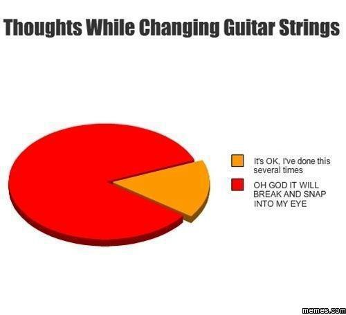 thoughts while changing guitar strings. Black Bedroom Furniture Sets. Home Design Ideas